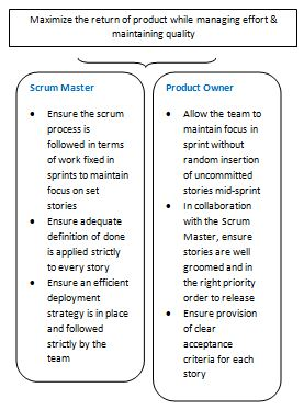 Scrum Master Resume  Scrum Master Resume